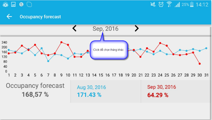Hướng dẫn sử dụng app ezCloudhotel 3