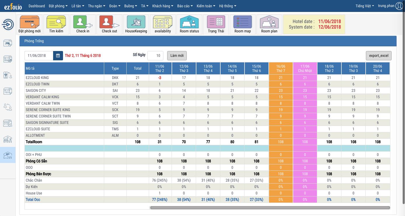 Giao diện phần mềm quản lý khách sạn ezFolio Advance