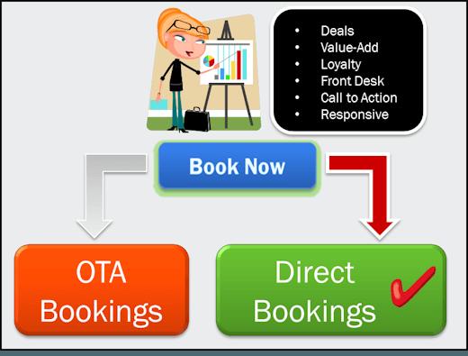 Xu hướng kinh doanh khách sạn