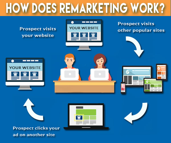 digital-marketing-cho-khach-san
