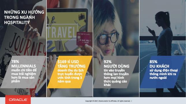 [Forbesvietnam.com.vn] Công nghệ đang thay đổi ngành kinh doanh khách sạn