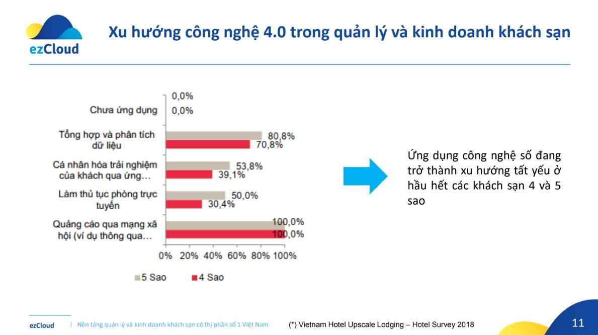 Tài liệu hội thảo Nha Trang