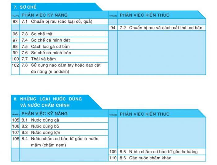 Ebook Kỹ thuật chế biến món ăn Việt Nam 5