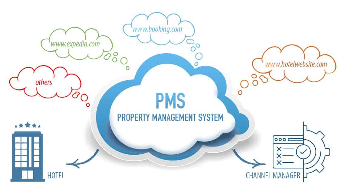 PMS - phần mềm quản lý khách sạn