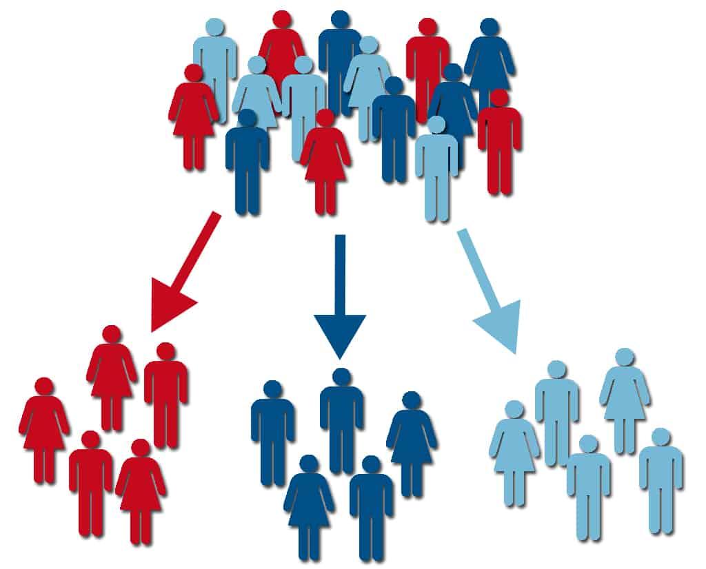 chiến lược giá theo phân khúc khách hàng