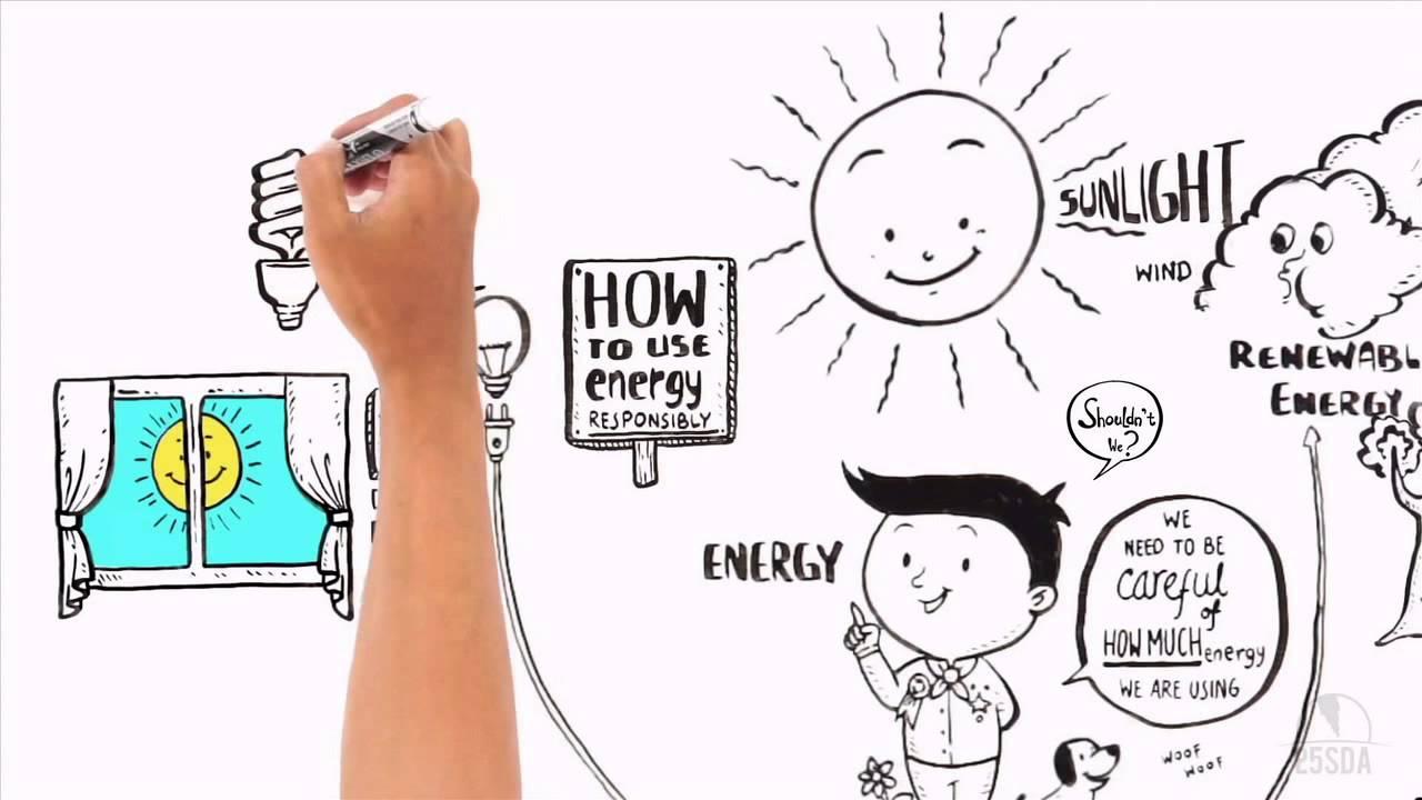 ử dụng năng lượng điện xanh giải pháp giúp khách sạn thân thiện với môi trường