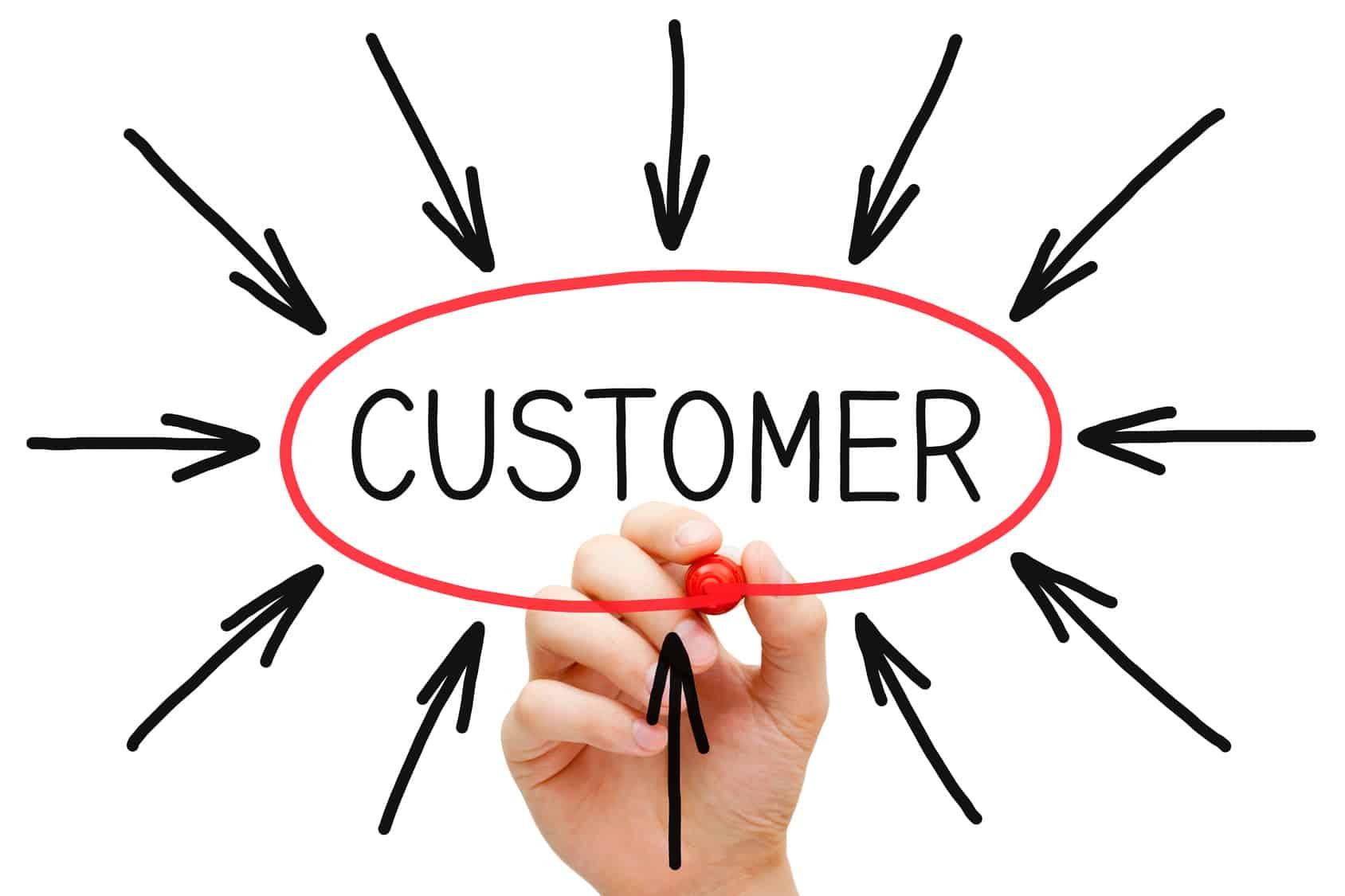 Xác định rõ đối tượng khách hàng mục tiêu