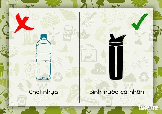 Mẹo nhỏ để hạn chế xả rác thải nhựa trong mỗi chuyến du lịch