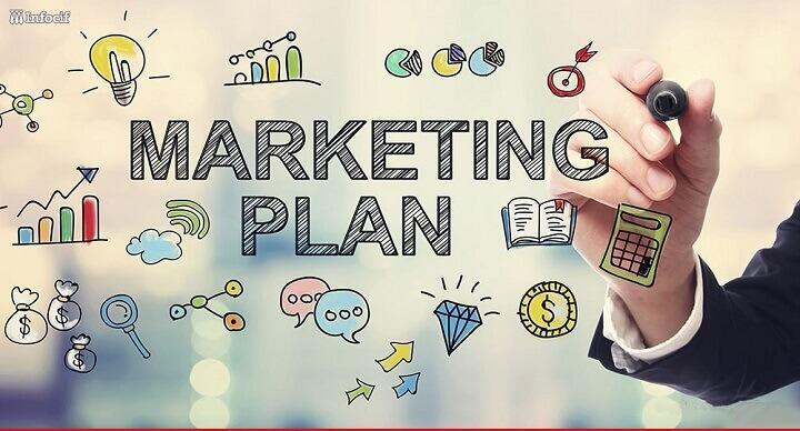 Marketing khách sạn là gì? Các bước thực hiện một chiến dịch