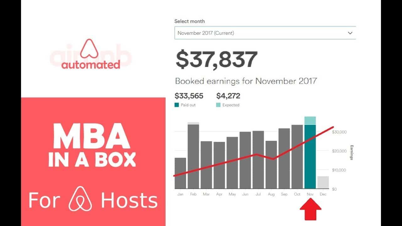 tối đa hóa doanh thu từ airbnb